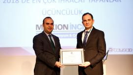 Export performance award goes to Maxion İnci